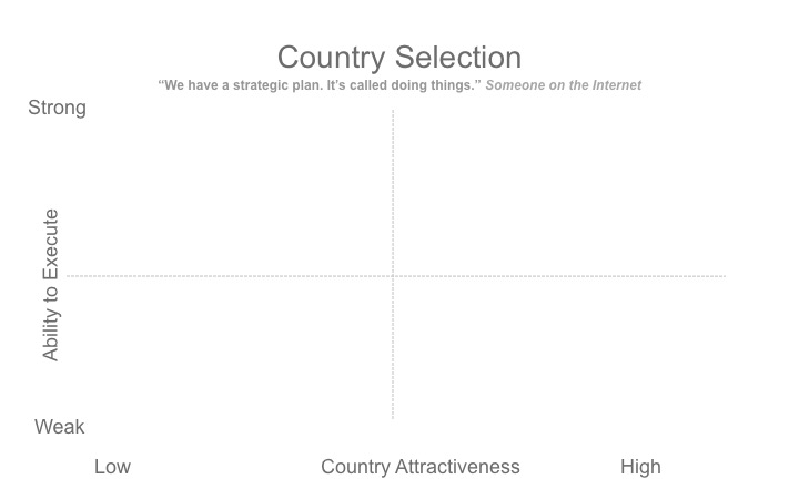 1-CountrySelection