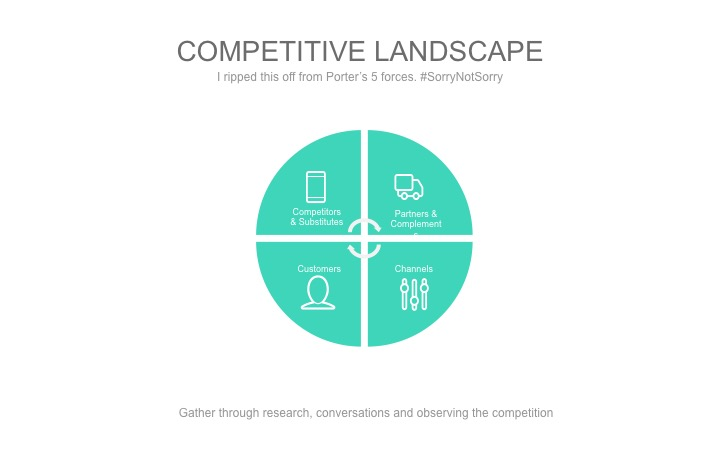 6-CompetitiveLandscape