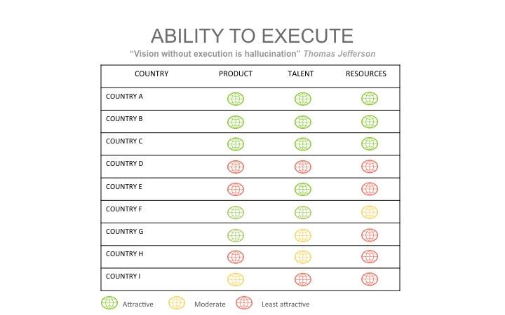 9-AbilitytoExecute